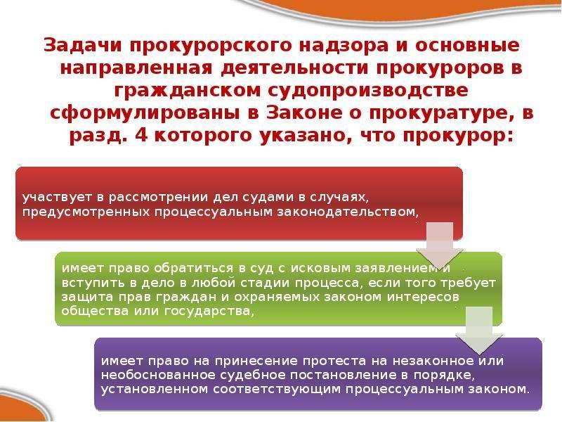 Прокуратуры гражданском судопроизводстве шпаргалка задачи в