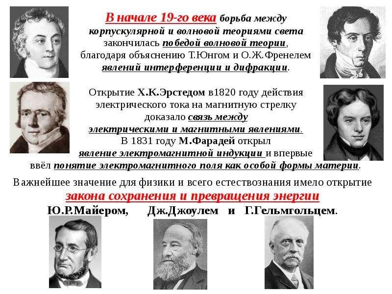 В начале 19-го века борьба между В начале 19-го века борьба между корпускулярной и волновой теориями