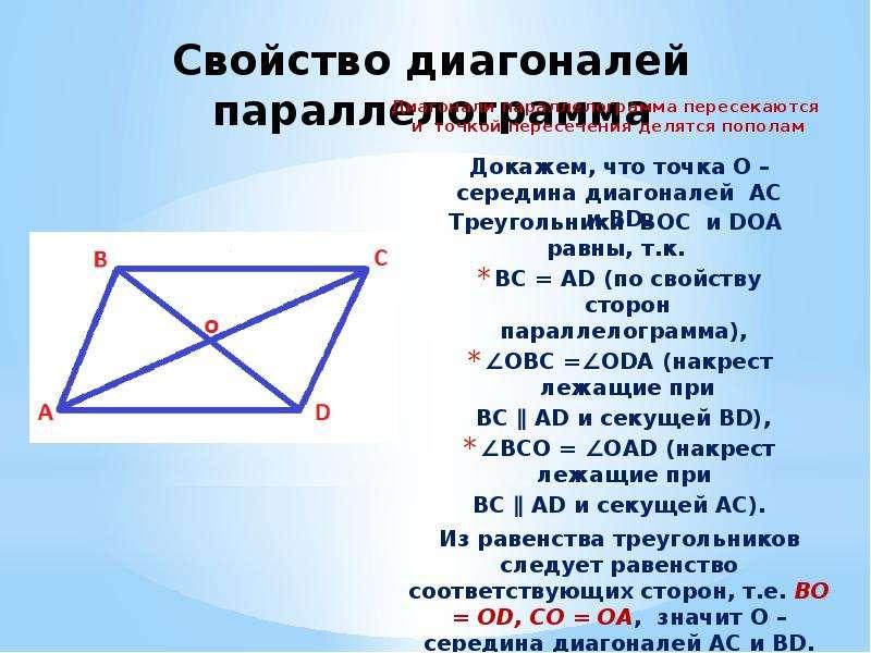 Как из параллелограмма сделать квадрат