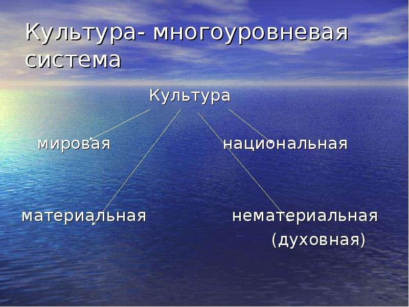 Культура- многоуровневая система Культура мировая национальная материальная нематериальная (духовная