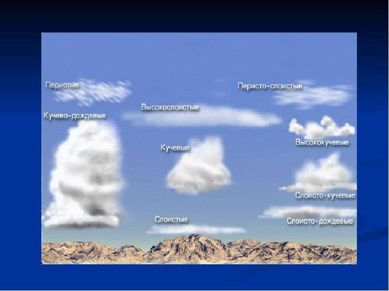 Причины возникновения ураганов на территории южных районов Томской области., слайд 3