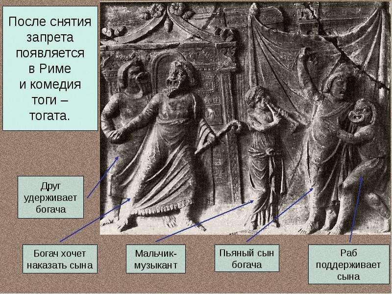 Театры древнего рима презентация