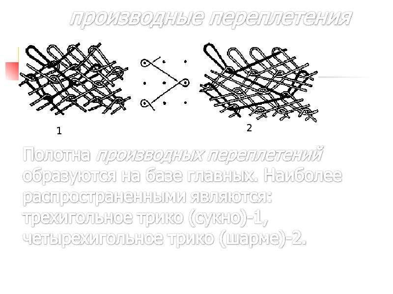 Текстильные материалы трикотаж, слайд 24