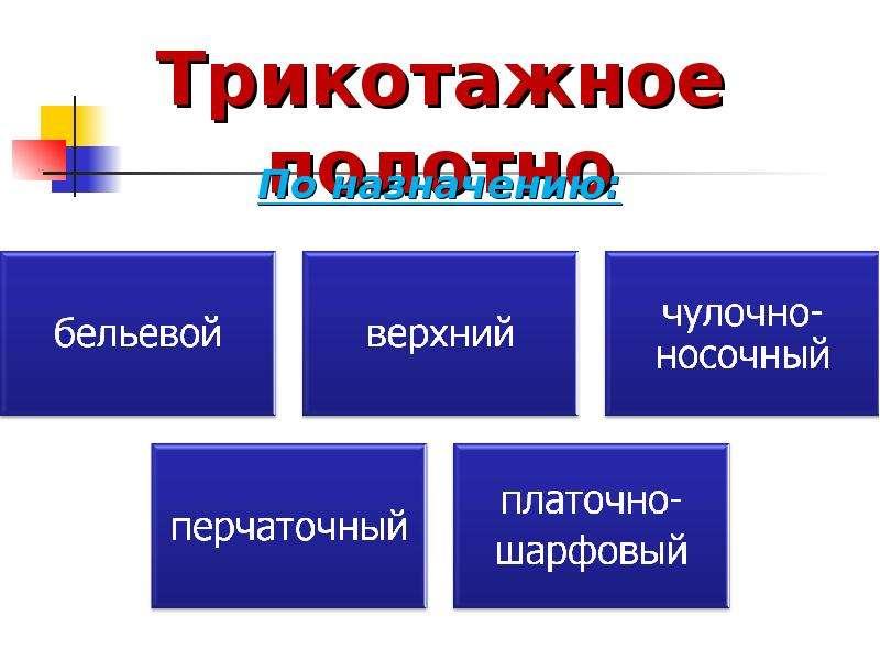 Текстильные материалы трикотаж, слайд 30