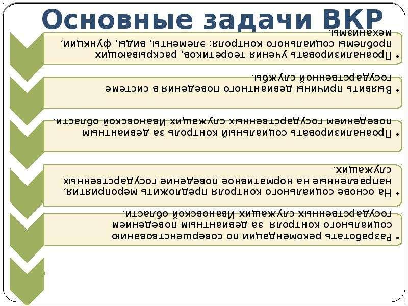 Социальный контроль и социальные санкции, применяемые к госслужащим» (на примере Ивановской области), слайд 4