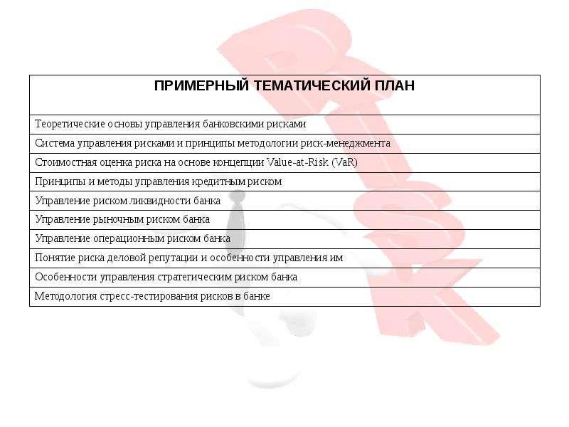 УПРАВЛЕНИЕ БАНКОВСКИМИ РИСКАМИ Дисциплина по выбору по магистерской программе «Банковское дело (продвинутый уровень)» Кафедра, слайд 8