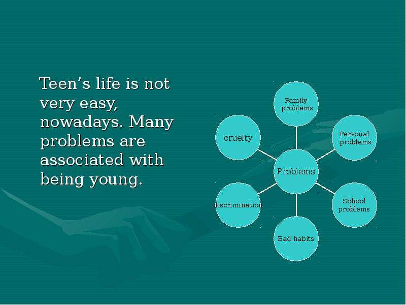 thesis about family problems View and download family issues essays examples also discover topics, titles, outlines, thesis statements, and conclusions for your family issues essay.