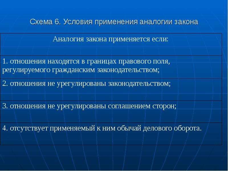 Выдача лицензий на розничную продажу алкогольной продукции
