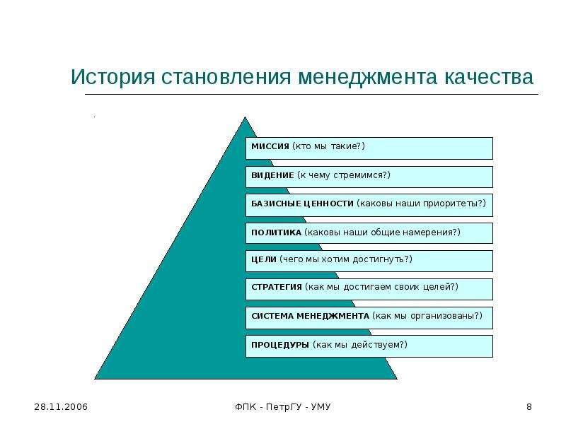 management history