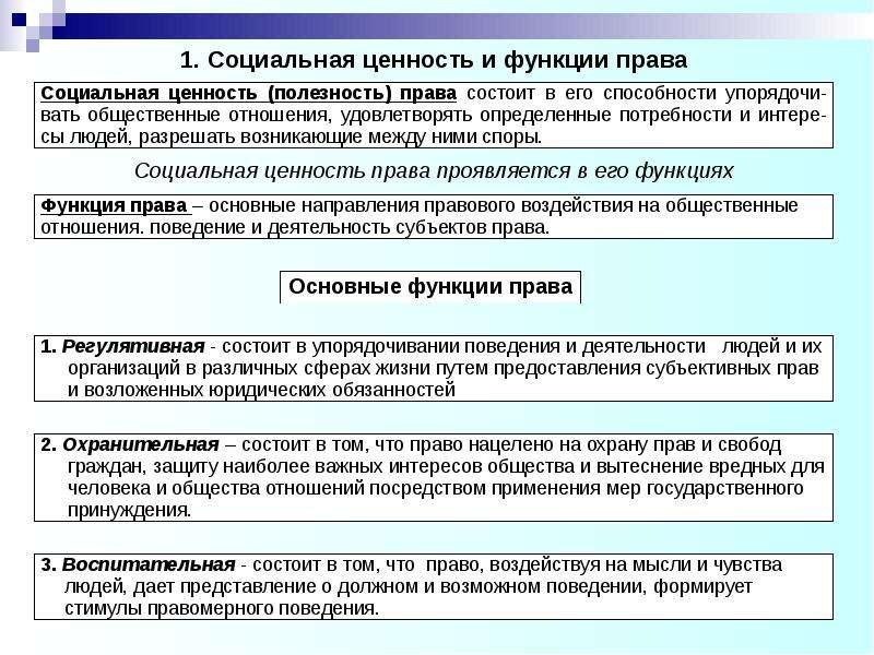 православных праздников социальное значение и функции права это замечательный город