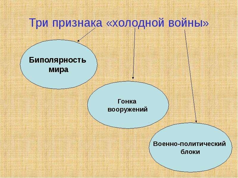 Три признака «холодной войны»