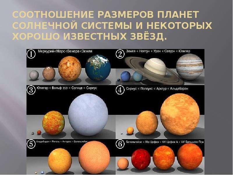 Соотношение размеров планет Солнечной системы и некоторых хорошо известных звёзд.