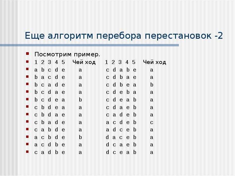 Еще алгоритм перебора перестановок -2 Посмотрим пример. 1 2 3 4 5 Чей ход 1 2 3 4 5 Чей ход a b c d