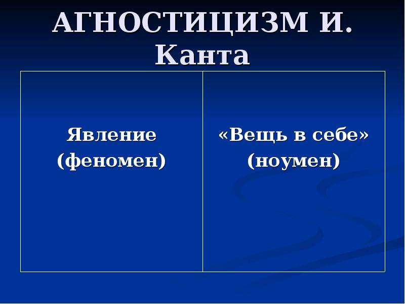 АГНОСТИЦИЗМ И. Канта