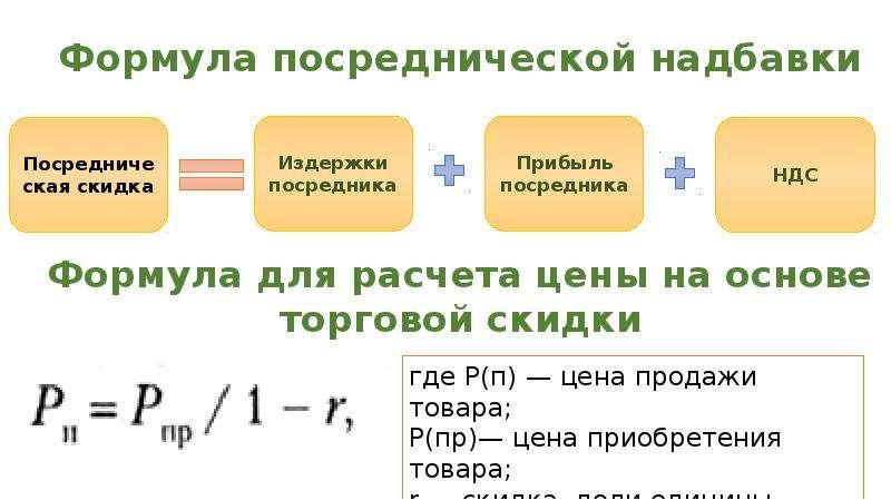 Формула посреднической надбавки