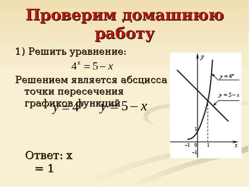 Проверим домашнюю работу 1) Решить уравнение: Решением является абсцисса точки пересечения графиков