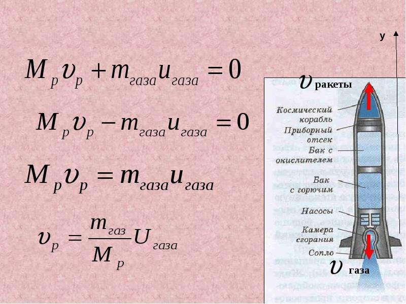 По физике Реактивное движение и его применение в технике, слайд 9