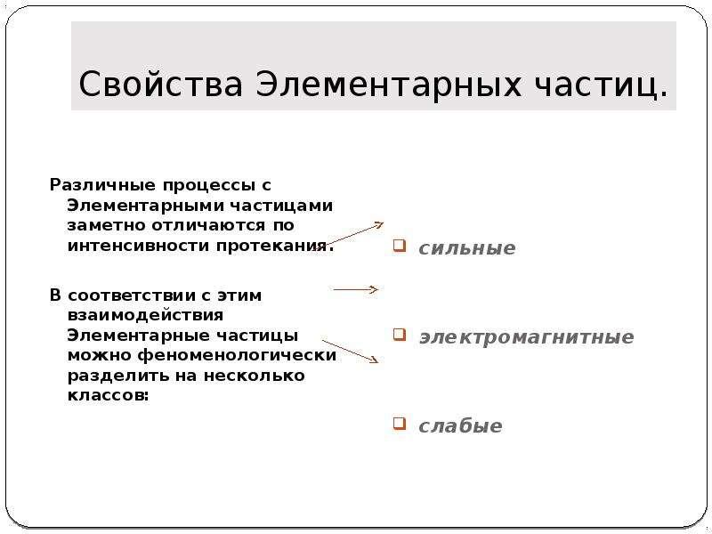 Свойства Элементарных частиц. Различные процессы с Элементарными частицами заметно отличаются по инт