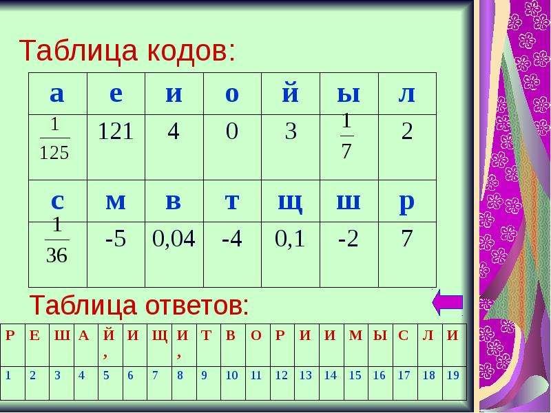 работа на своем авто до 1 т в москве