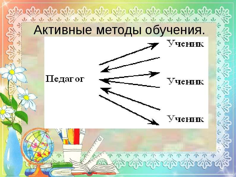 Активные методы обучения.