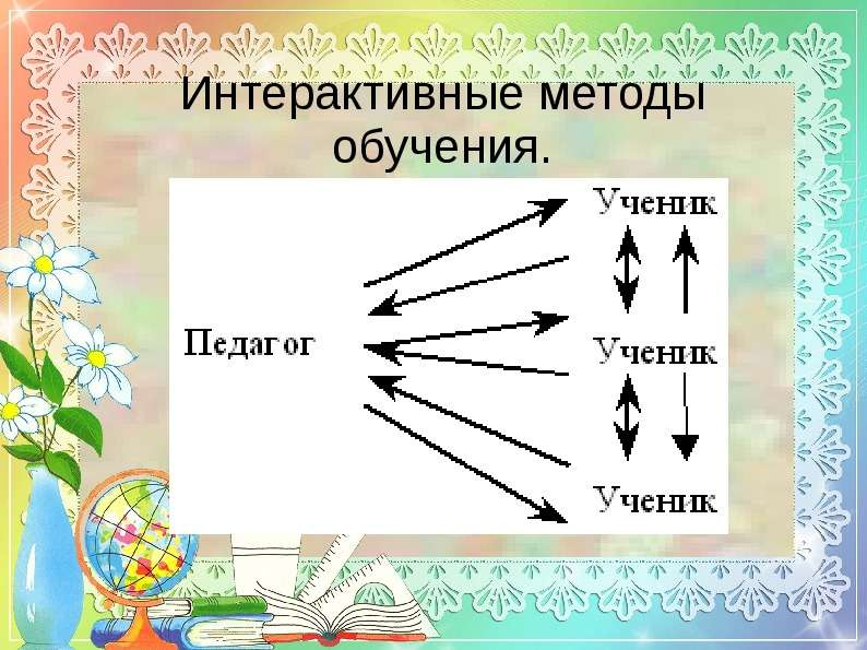 Интерактивные методы обучения.