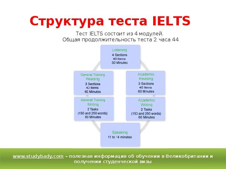ielts academic essay structure I previously wrote about sticking to the same formula of a 4 paragraph structure 4 pings/trackbacks for how to write the agree or disagree essay for ielts task 2.