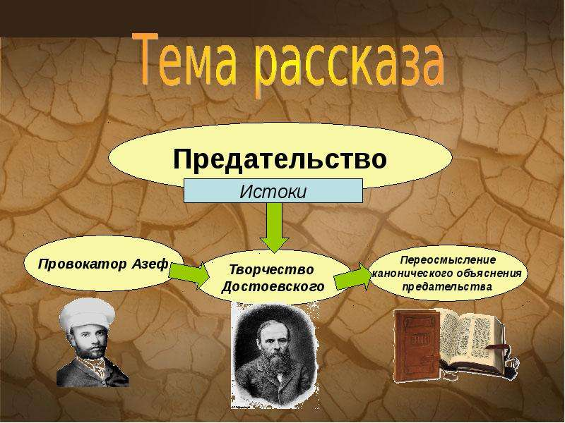 В рассказе Л. Андреева «Иуда Искариот», рис. 3