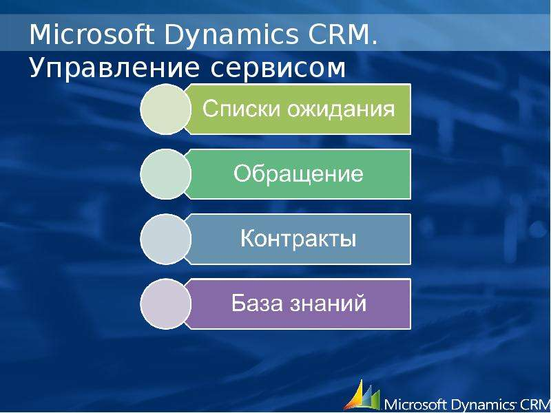 Microsoft Dynamics CRM. Управление сервисом