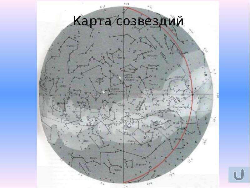 Звездное небо – Великая книга природы