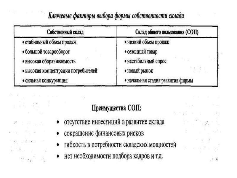 Склад как элемент логистической системы, слайд 8