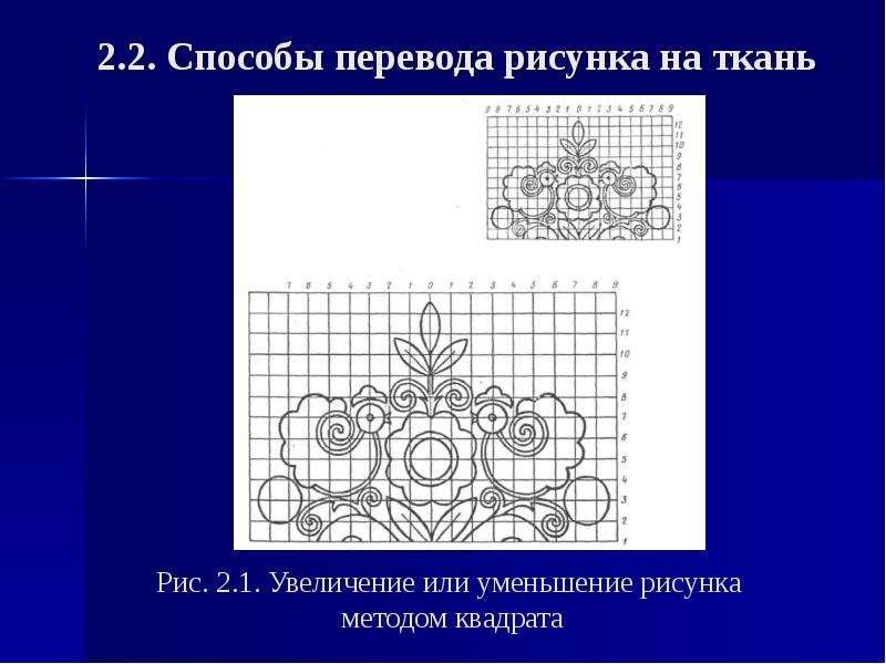 Способы перевода рисунка на ткань при вышивке