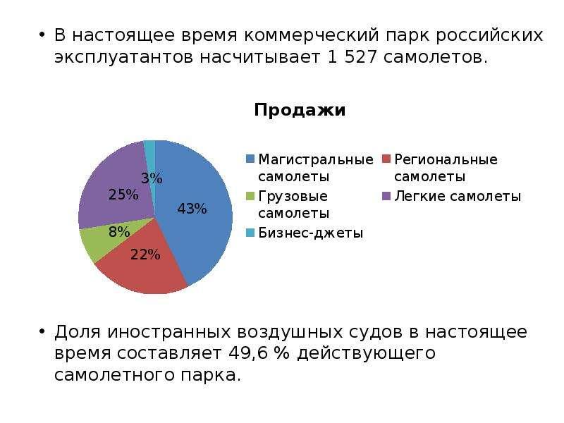 В настоящее время коммерческий парк российских эксплуатантов насчитывает 1 527 самолетов. В настояще