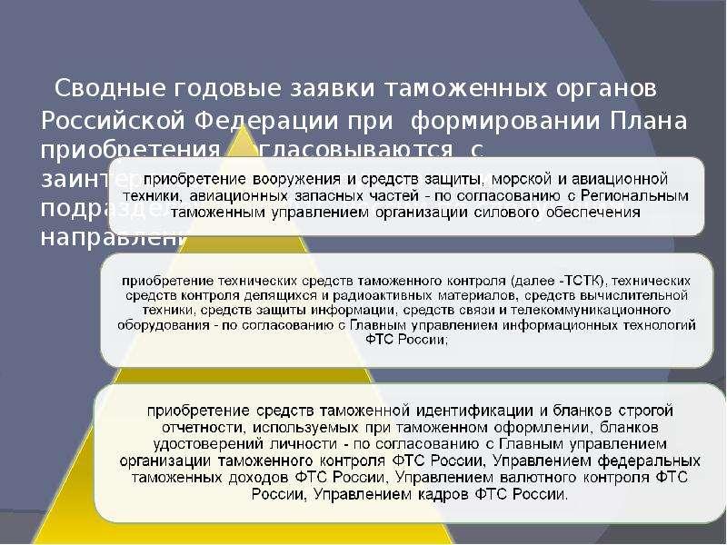 Сводные годовые заявки таможенных органов Российской Федерации при формировании Плана приобретения с