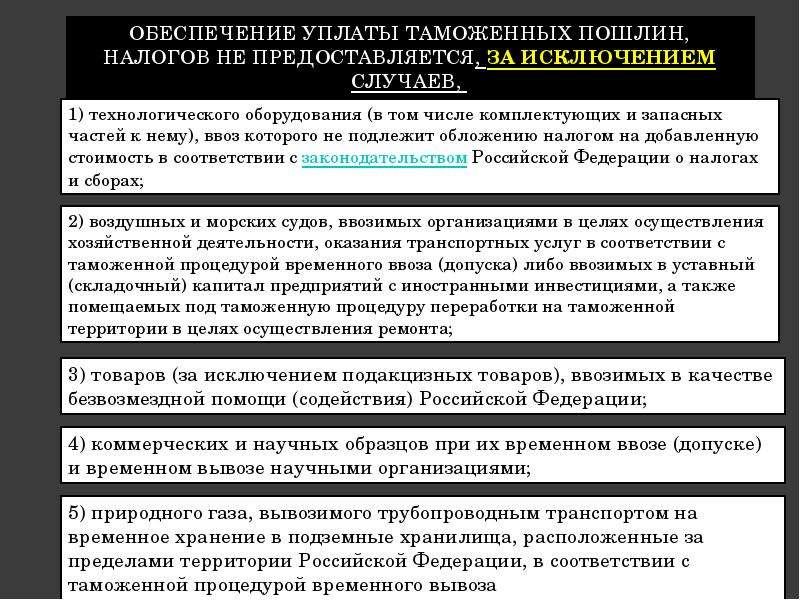 Обеспечение уплаты таможенных пошлин, налогов Подготовила: Лепичева Наталия, слайд 16