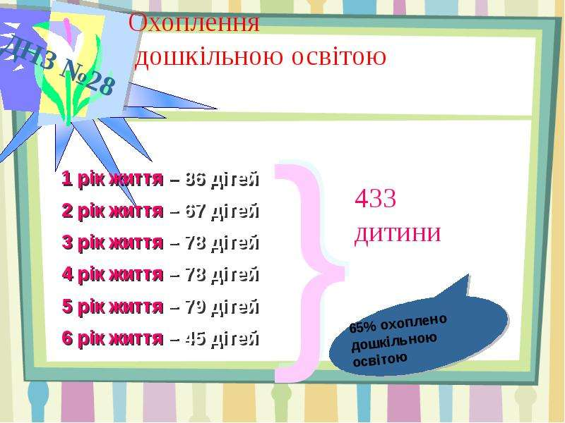 temu-prezentatsiya-dnz-prezentatsiya
