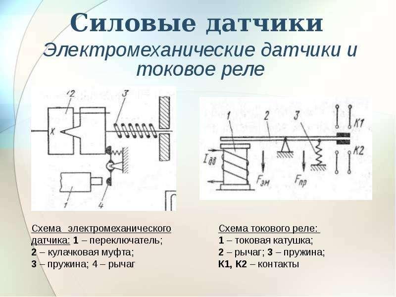 Измерительные преобразователи систем (датчики), слайд 15