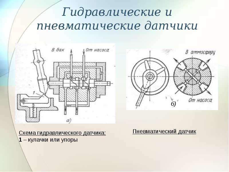 Гидравлические и пневматические датчики