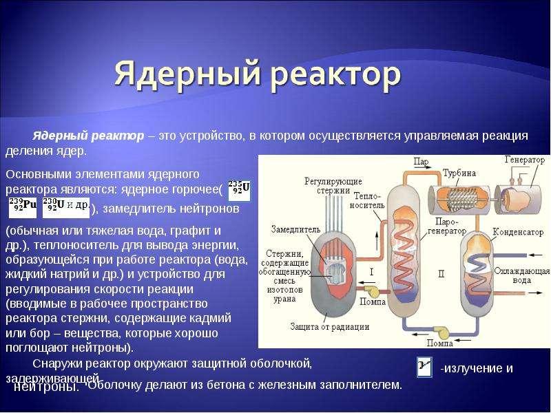 какие вещества из перечисленных ниже почаще всего употребляют для поглощения нейтронов в реакторе