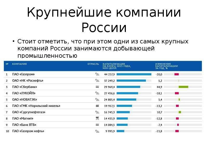 самые крупные торговые сети россии термобелья это