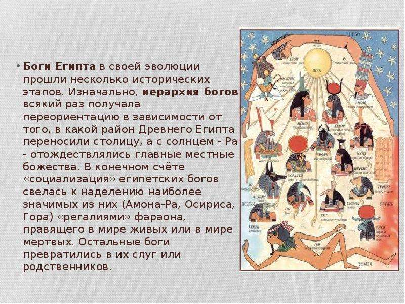 Боги Египта в своей эволюции прошли несколько исторических этапов. Изначально, иерархия богов всякий