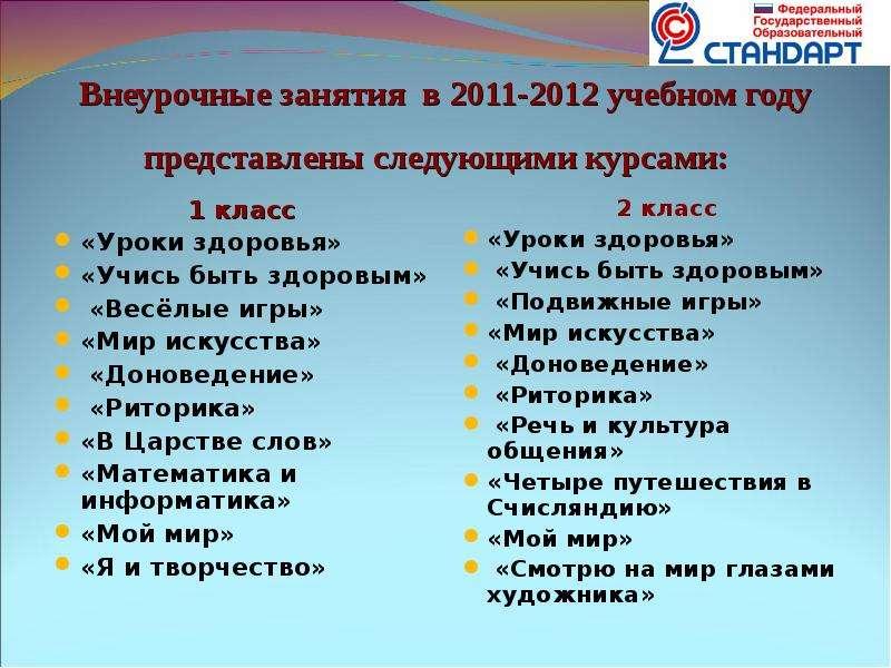 Внеурочные занятия в 2011-2012 учебном году представлены следующими курсами: 1 класс «Уроки здоровья