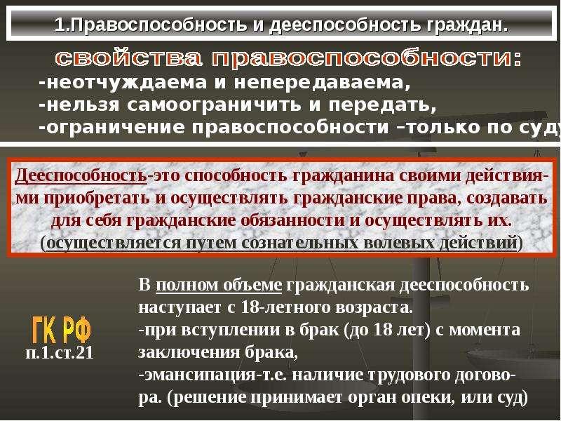 Основные отрасли российского права