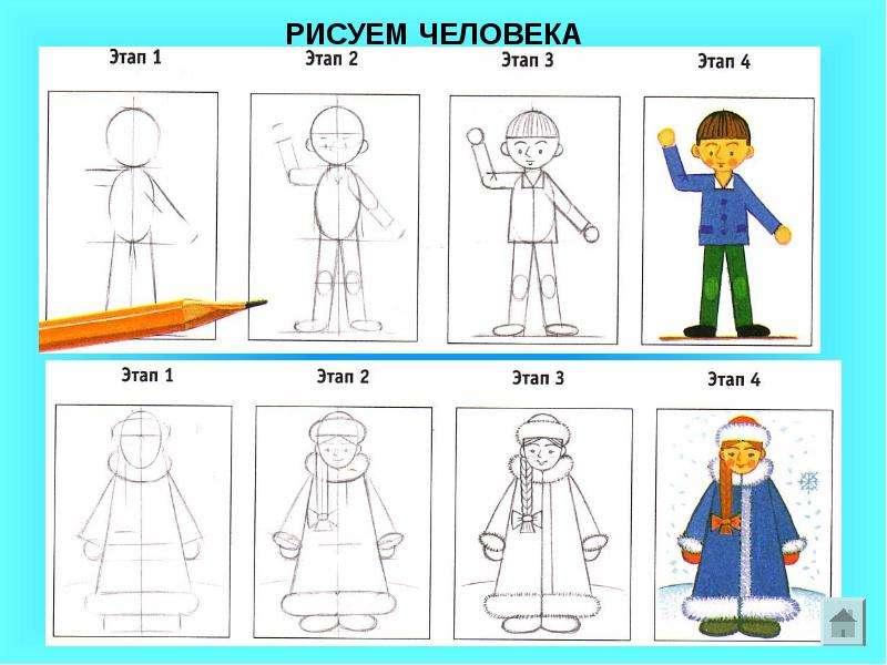 Как нарисовать ребенку рисунок человека