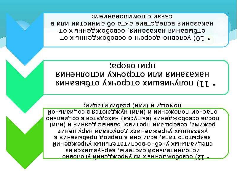 Федеральный закон от 8 августа 2001 г 129-фз гарант
