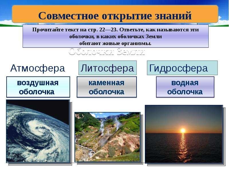 Оболочки Земли Атмосфера
