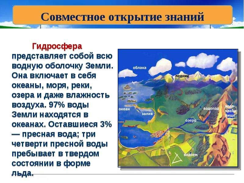 Гидросфера представляет собой всю водную оболочку Земли. Она включает в себя океаны, моря, реки, озе