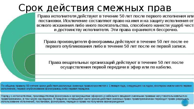 Общая характеристика многосторонних соглашений в области авторского права шпаргалка