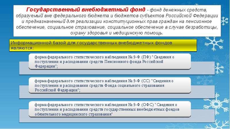 Выплаты, производимые фондом социального страхования российской федерации в 2010 году