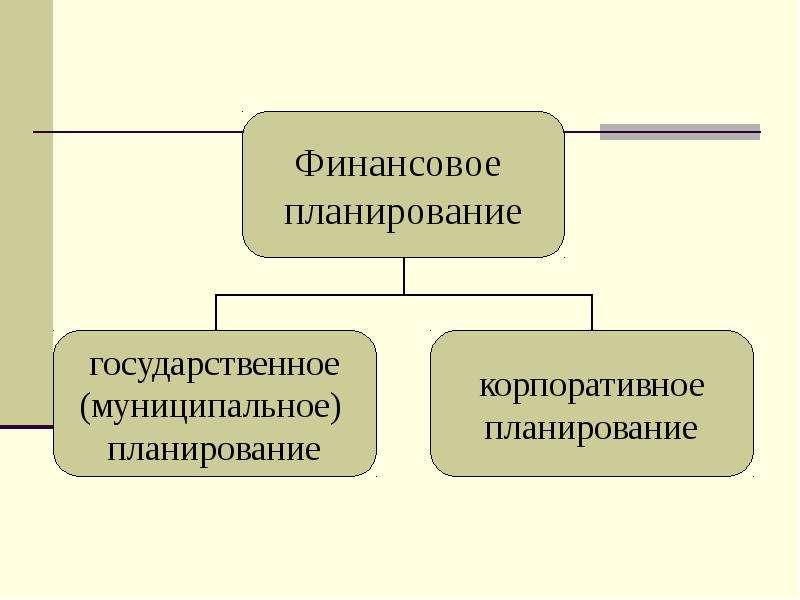 ФИНАНСОВОЕ ПРОГНОЗИРОВАНИЕ И ПЛАНИРОВАНИЕ, слайд 5