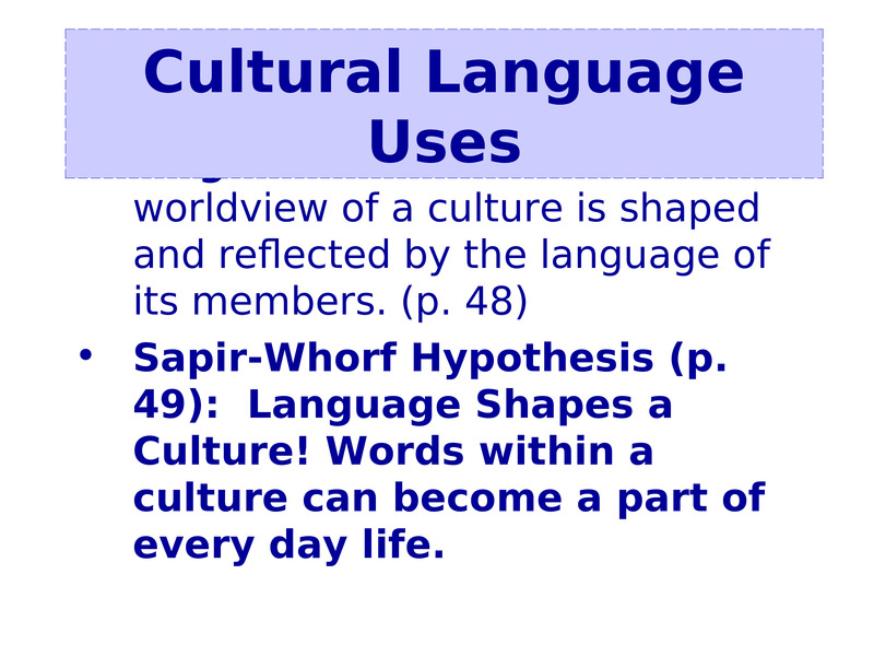 Linguistic Determinism – The worldview of a culture is shaped and reflected by the language of its members. (p. 48)    Linguistic Determinism – The worldview of a culture is shaped and reflected by the language of its members. (p. 48)  Sapir-Whorf Hypothesis (p. 49):  Language Shapes a Culture! Words within a culture can become a part of every day life.                   Cultural Language Uses